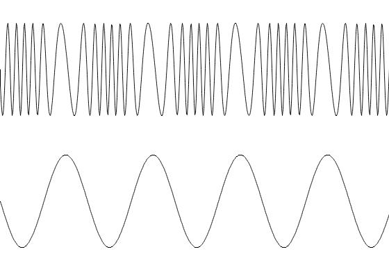 sine wave synthesizer