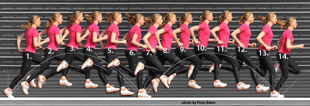 Running Form Blackhill Bounders Running Club - proper running form
