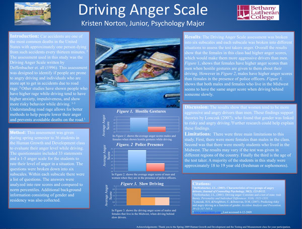 Research Posters Bethany Lutheran College - research poster