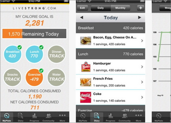 Helpful iPhone Apps for Weight Loss BlissPlan