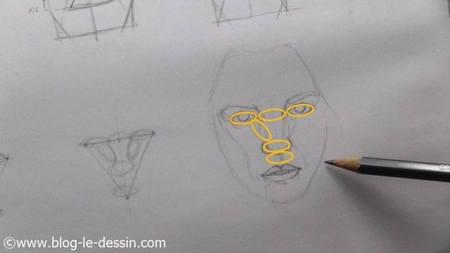 dessiner un visage proportions verification unite oeil