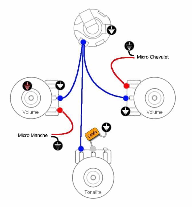 oil schema cablage