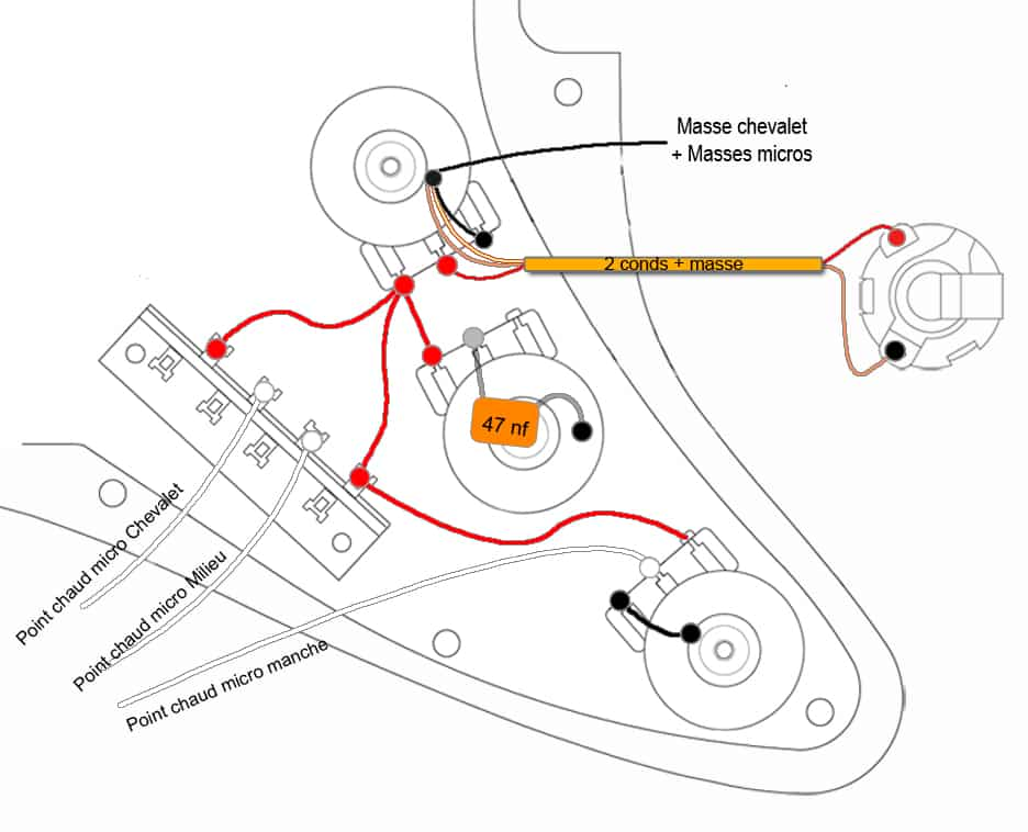 stratocaster schema cablage for guitar