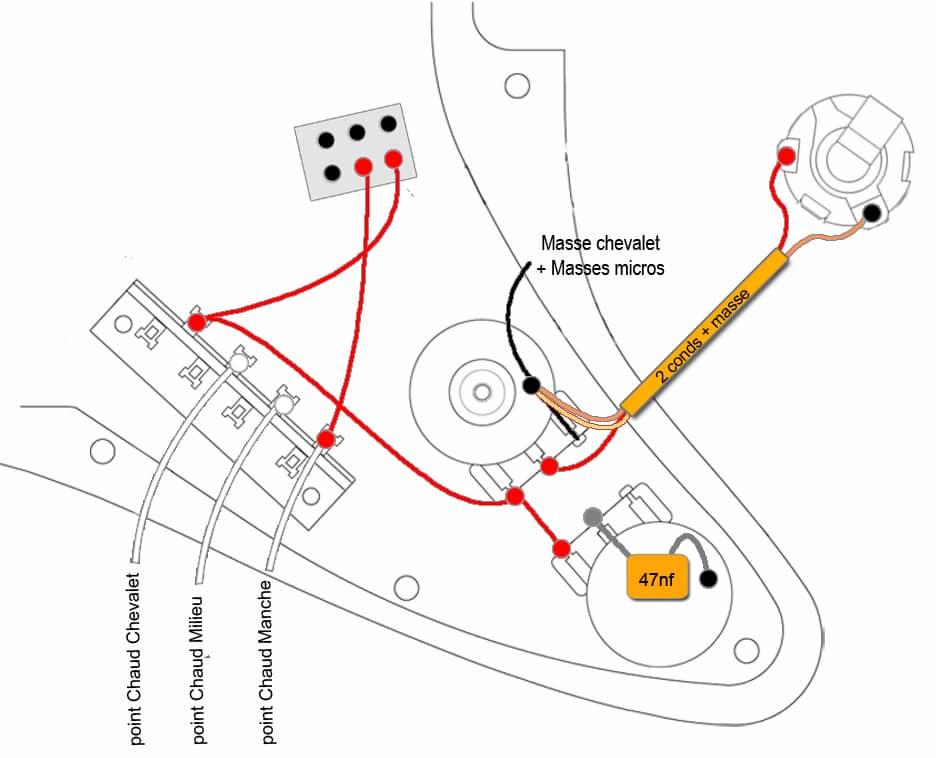 the strat schema cablage