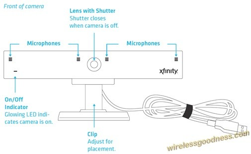Comcast Xfinity Skype webcam for cable boxes revealed by FCC - James