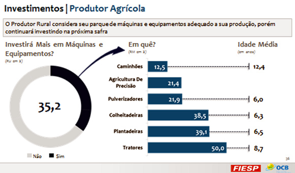 IC-Agro-FIESP-painel2
