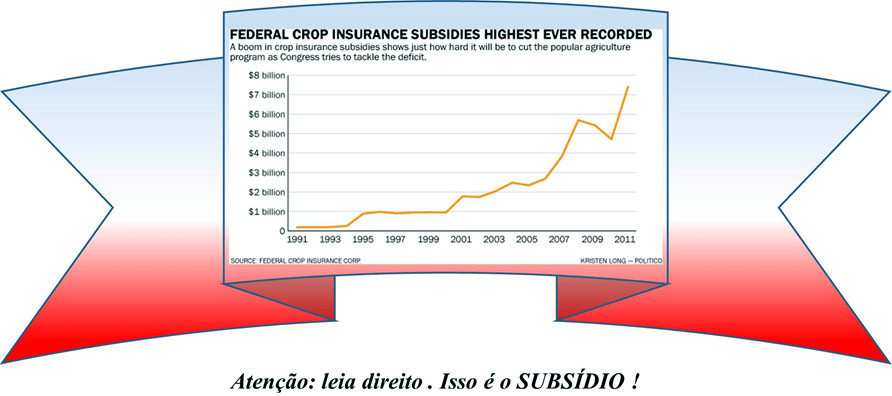 federal-drop-insurance-usa-agricultural