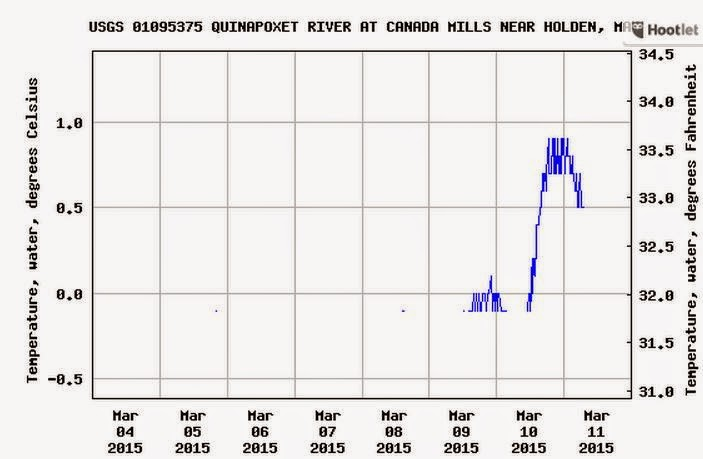 River Report Quinapoxet Cold BlogFlyFish