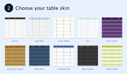 How To Create HTML Comparison Tables In Minutes