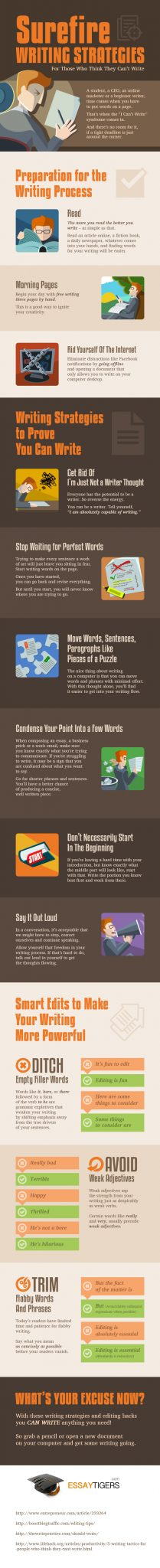 writing_strategies_infographic