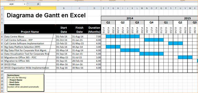Como usar el diagrama de Gantt en Excel para planificar actividades - diagrama de gantt en excel