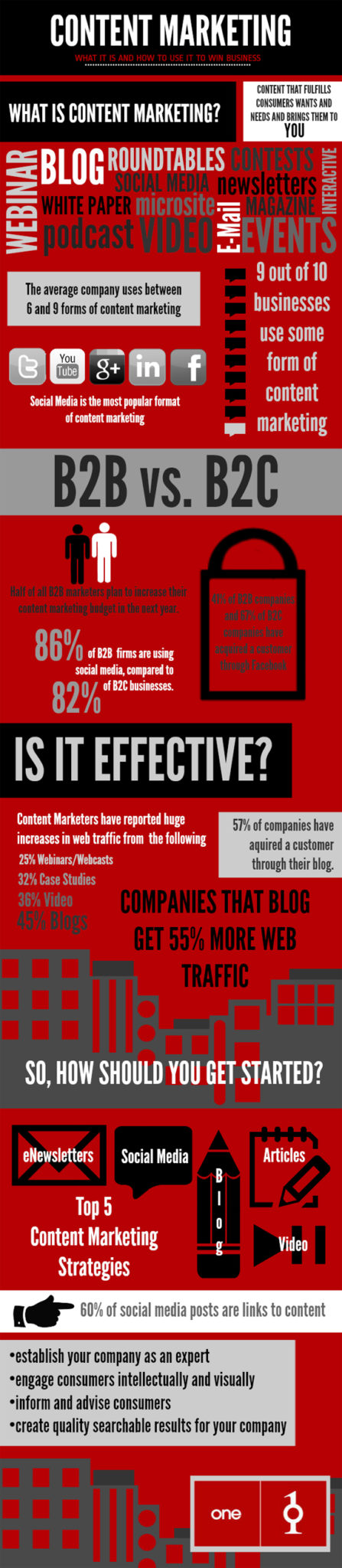 Content-Marketing-Business-Infographic