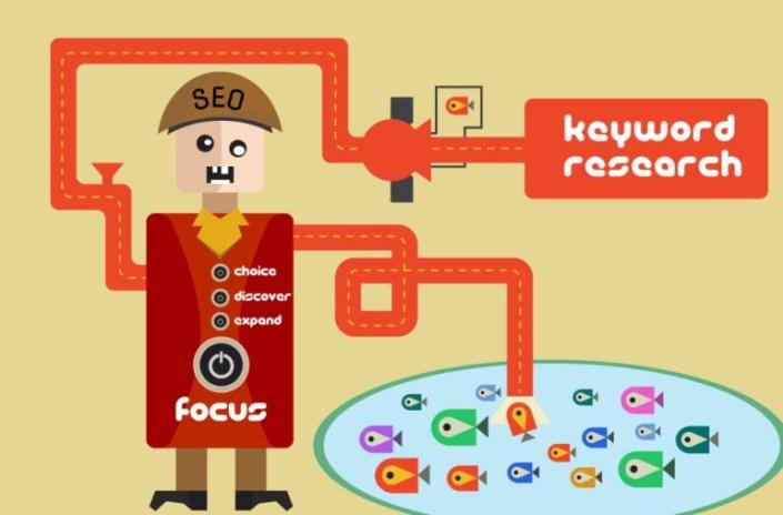 keyword-research-SEO-tools