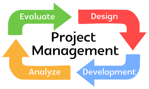 Project-management-wrike
