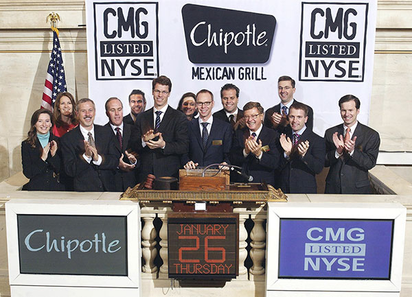 Chipotle The Definitive Oral History - Business, Financial