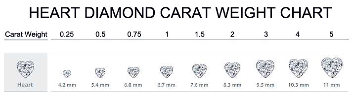 Diamond Carat Weight Unique Engagement Rings for Women by Blooming - diamond chart