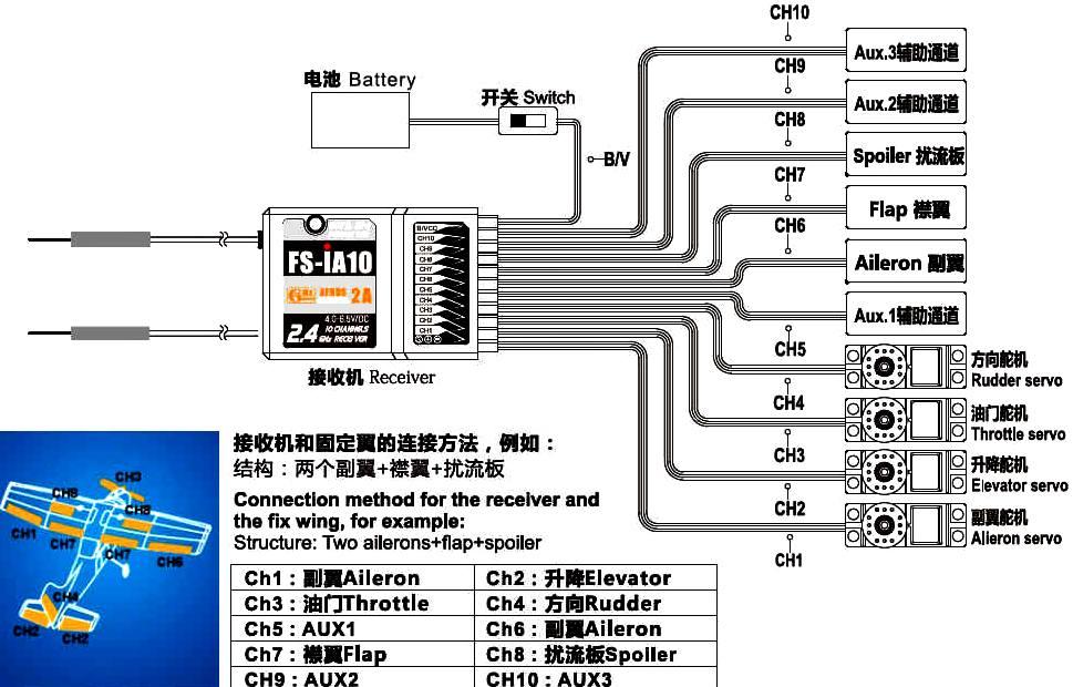 rc radio control wiring
