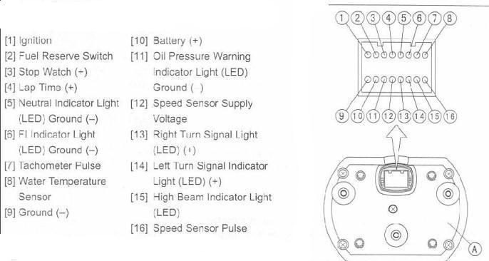 Kawasaki 636 Wiring Diagram Wiring Diagram