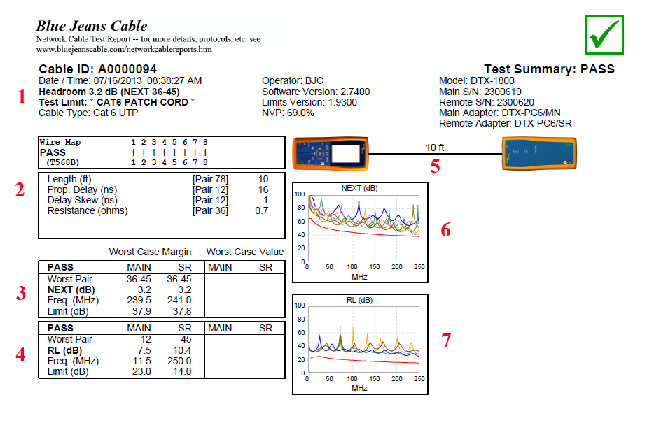 Cable Tester As Well Rj45 Cat 6 Wiring Diagram On Cat 3 Cable With