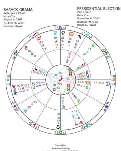 Navigating the celestial \u2014 Blue Light Lady