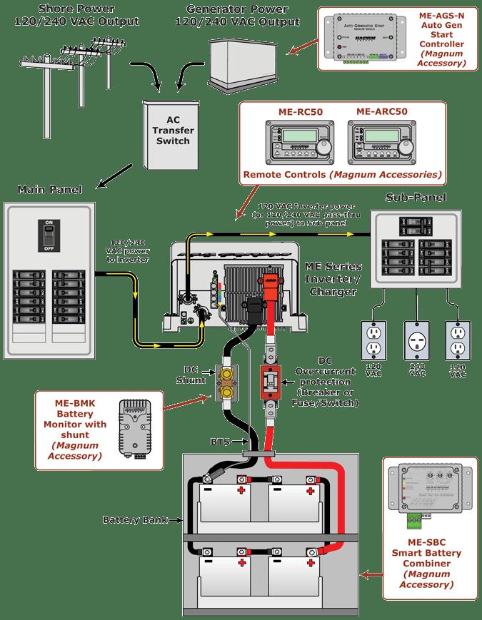 magnum inverter charger rv wiring diagram