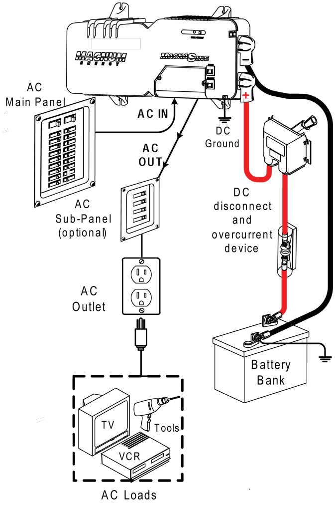 wiring diagram for power converter