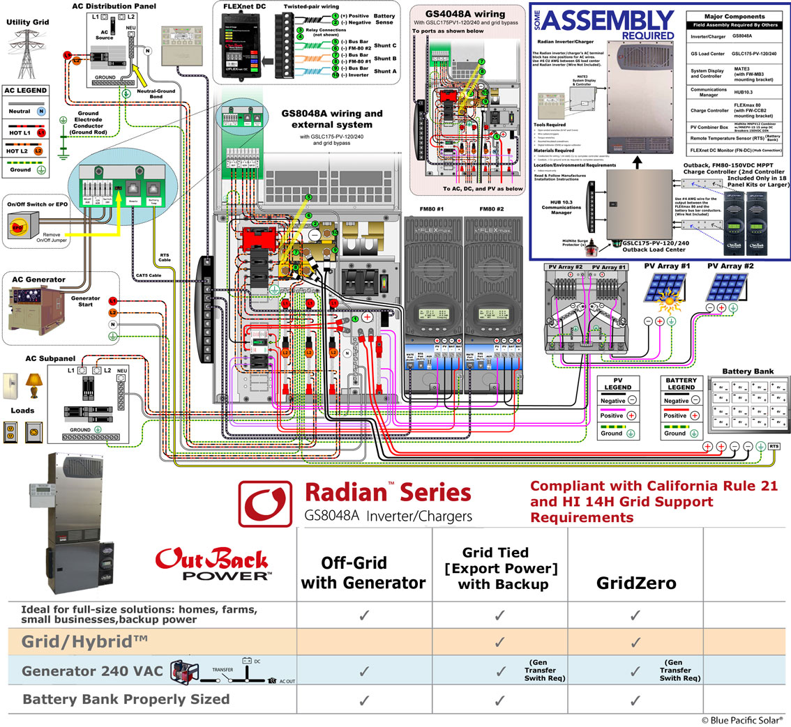 outback radian wiring diagrams
