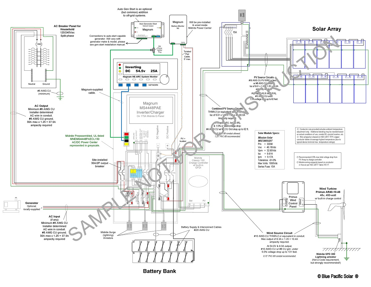 turbine wind generator wiring diagram