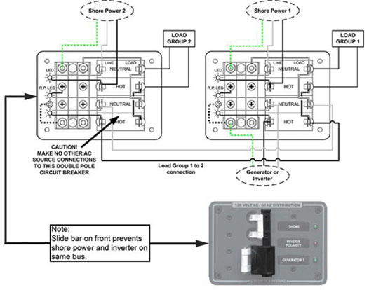 Boat Shore Power Wiring Diagram - Cgtsamzpssiew \u2022