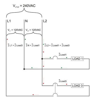 240v 3 Wire Diagrams standard electrical wiring diagram