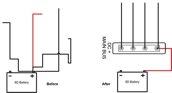 bus bar wiring diagram