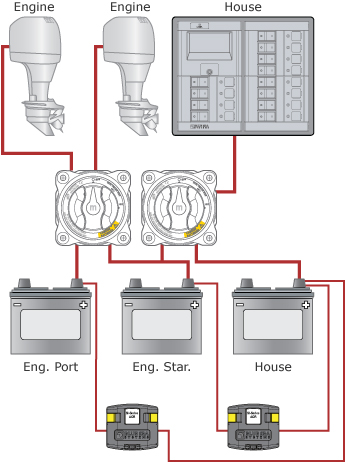 Dual Circuit Plus™ Battery Switch Solution for Three Battery Banks