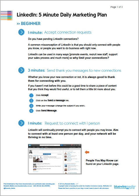 The Ultimate 5-Minute Daily Social Media Plan With Templates - 5 minute business plan