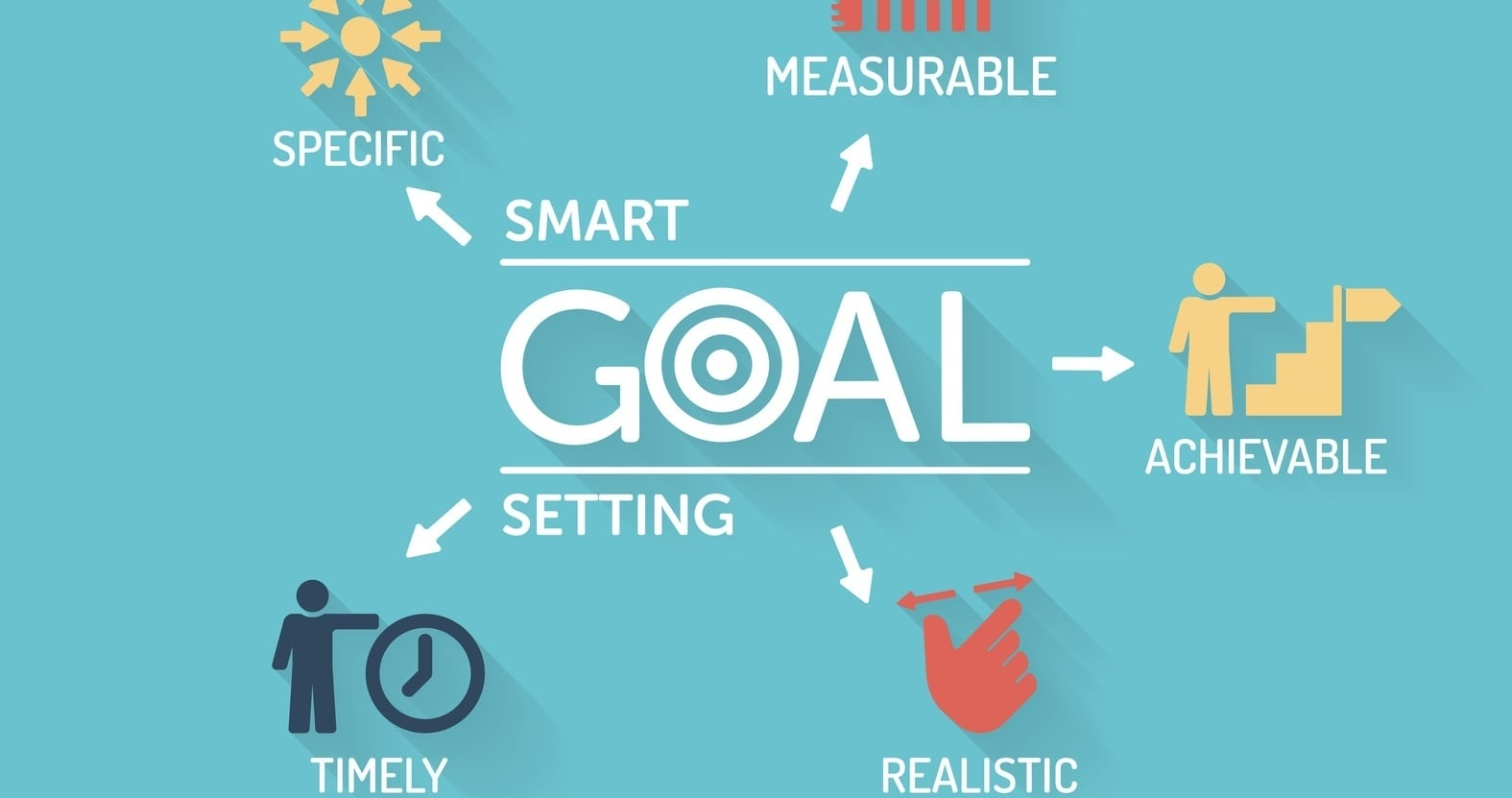 10 Contextual Smart Goal Examples That Will Help You Succeed