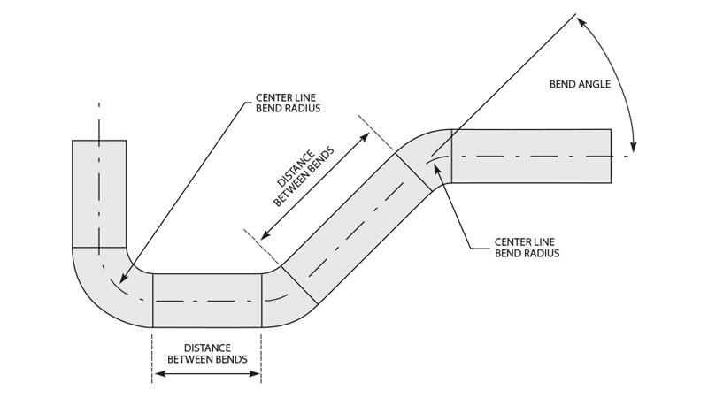 Rigid Tube, Fittings and Tube Bending
