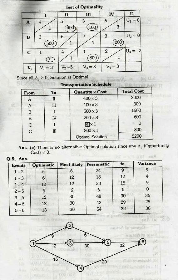 Operations Research Mumbai University April 2011 Exam