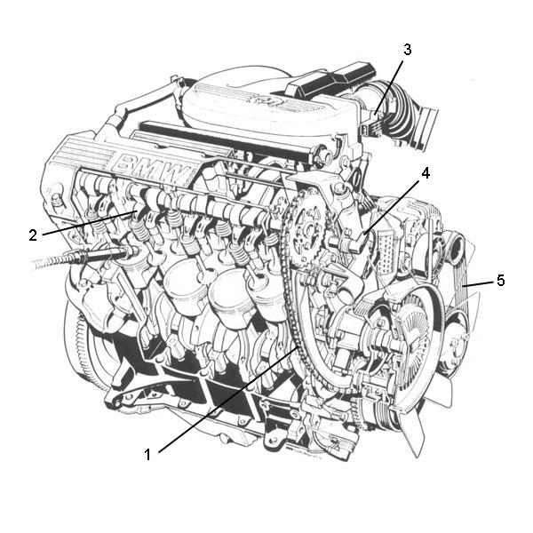 schema motor bmw e46 318i