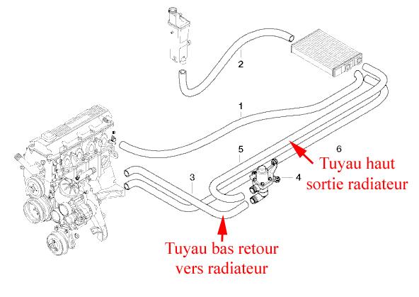 04 bmw 325ci Schema moteur