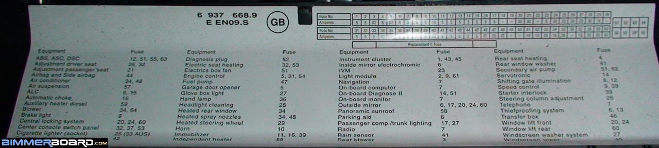 2001 bmw 325i fuse box diagram