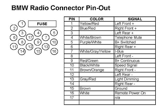 E38 Radio Wiring Download Wiring Diagram