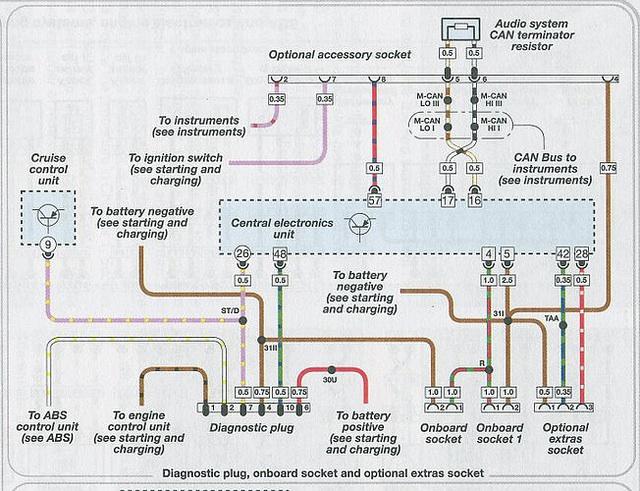 Bmw R1200gs Lc Wiring Diagram Wiring Diagram