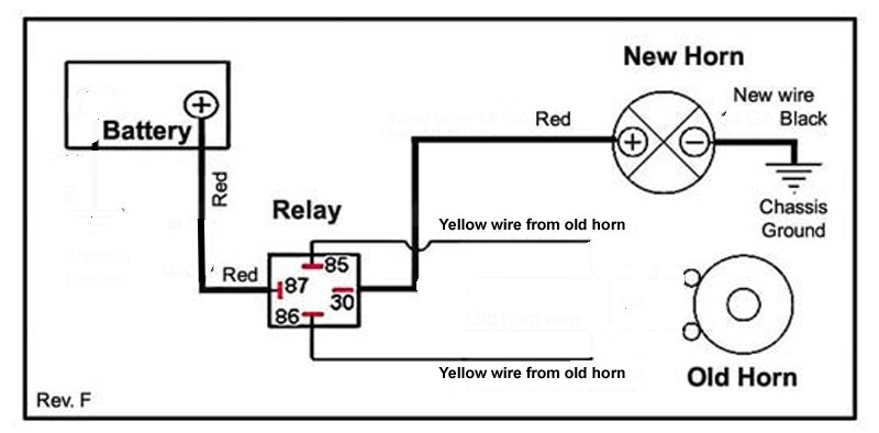 Old Horn Wiring Wiring Diagram Automotive