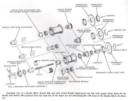 Bicycle Brake Parts Diagram - Wwwcaseistore \u2022