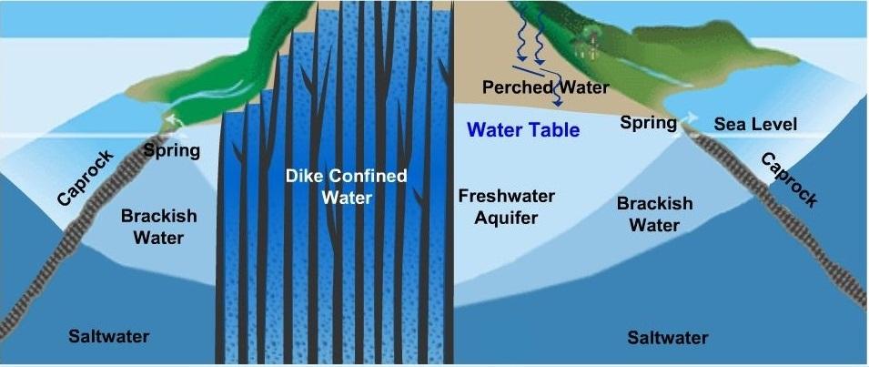 Hawaii\u0027s Water Cycle - Board of Water Supply