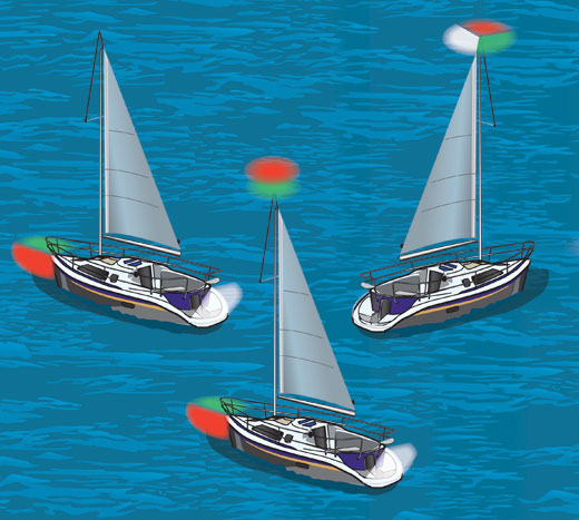 Navigation Light Requirements - Unpowered Vessels and All Anchored
