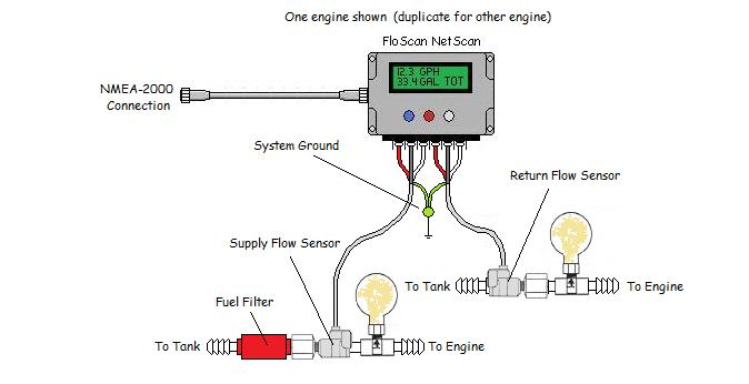 yamaha digital fuel gauge wiring diagram