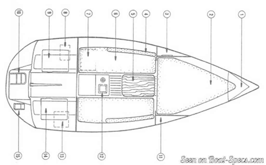four winns boat wiring diagrams