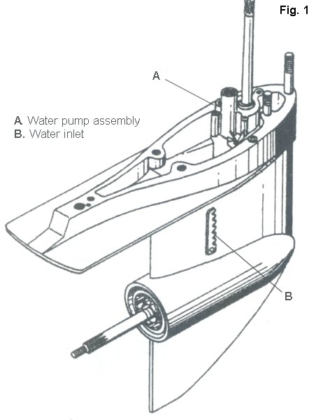 yamaha outboard motors wiring diagram 200 hp