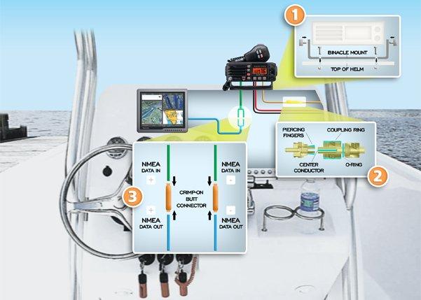 Installing A VHF Radio - BoatUS Magazine