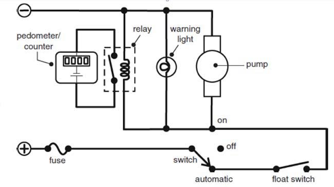 wiring diagram for float switch bilge pump